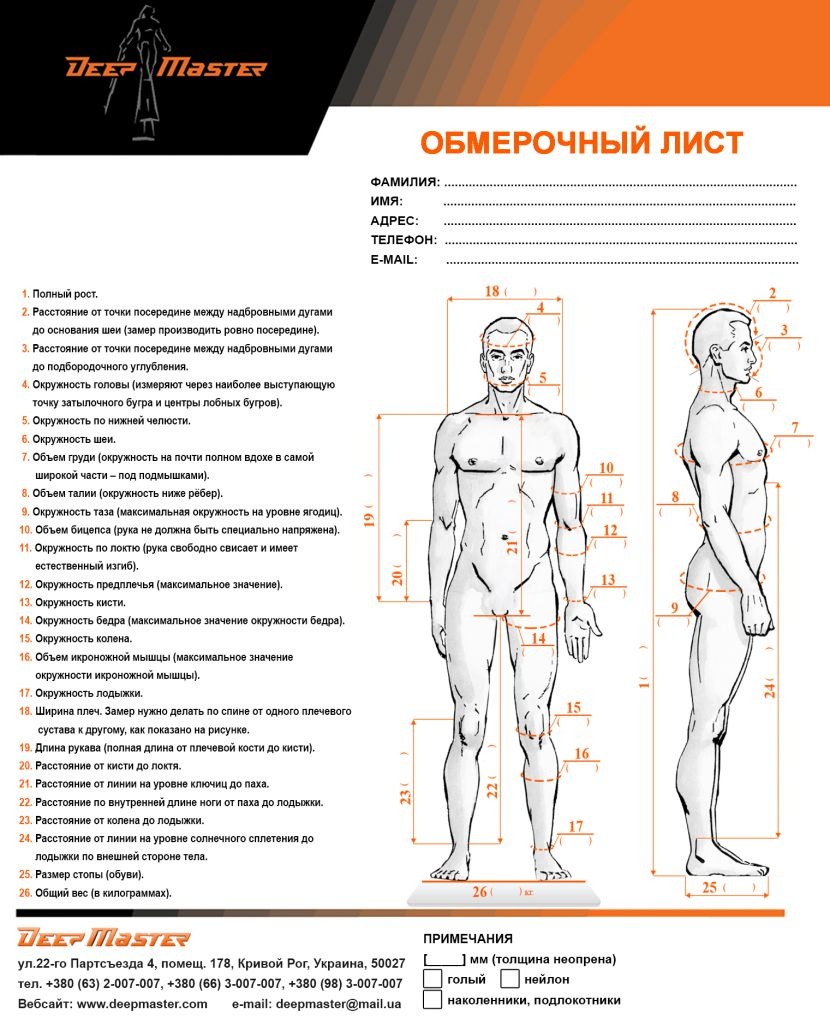 measur_list_rus